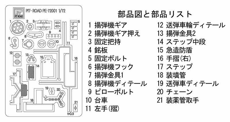 PE7201 1/72 日本陸軍 二十八糎榴弾砲用 エッチングパーツ