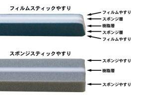 PY15 スポンジスティックやすり 4000番(磨き専用)